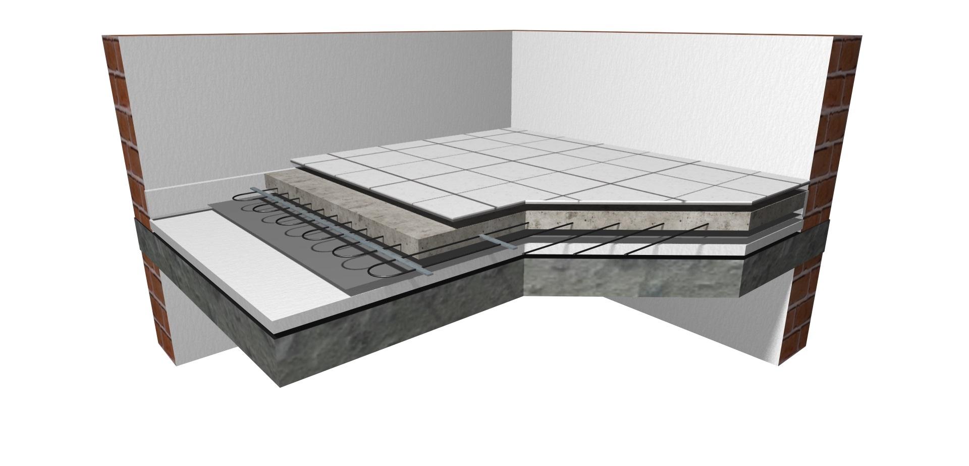 Grijaći kabel u betonskoj glazuri -slojevi postavljanja