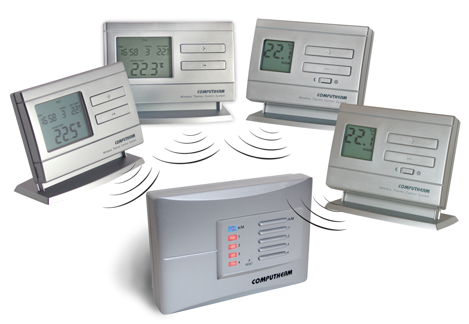 Kombinacija Q5RF i Q8RF termostata sa prijemnom jedinicom Q8RF