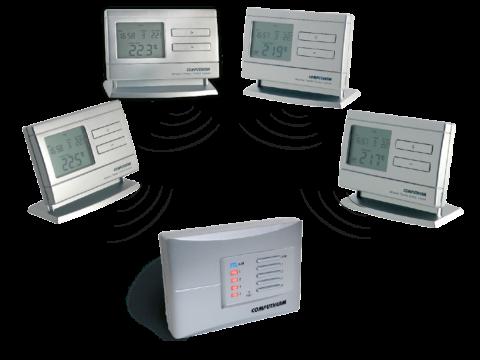 Computherm Q8RF - multizonski bežični prijemnik sa 2 programabilna digitalna termostata